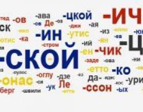 Як визначити національність на прізвище? фото