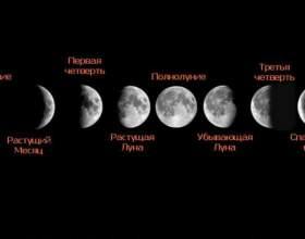 Місячний календар стрижок 2017: сприятливі дні. Стрижка волосся по місячним днях фото