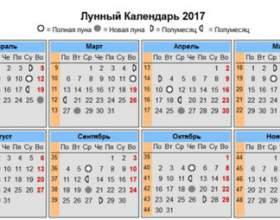 """Місячний календар зачаття на 2017 рік. Зачаття дівчинки і хлопчика за місячним календарем: сприятливі дні С""""РѕС'Рѕ"""
